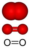 Représentation du dioxygène