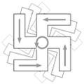 Rotation d'un svastika symbole de mouvement