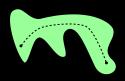 Deux points quelconques peuvent être reliés par un chemin tracé dans cette partie