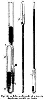 Baromètres à siphon de Gay-Lussac et Bunten