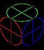 Cercles sur un cube vus en perspective isom�trique