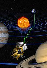 Vue d'artiste des effets de la théorie de la relativité