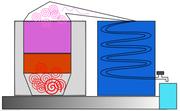 Schéma d'un alambic