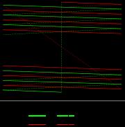 Affichage successif des trames impaires et paires, avec retours de ligne invisibles