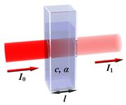 Diminution de l'intensit� d'un faisceau lumineux (I1�<�I0) traversant un milieu d'�paisseur l avec une constante d'absorption &alpha; et une concentration d'absorbants c.
