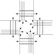 Les 16 mouvements possibles sur un carrefour à quatre branches