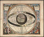 L'univers, vu par Andreas Cellarius en 1660/61.