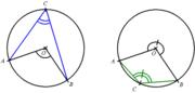 Illustration de la relation entre les secteurs angulaires interceptant un même arc.