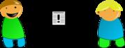 Communication du type émetteur - message - receveur
