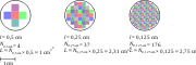 Mesure approchée de l'aire d'une surface: M(?) ≈ N?×?d avec d = 2