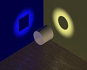 Métaphore du cylindre: objet ayant à la fois les propriétés d'un cercle et d'un rectangle