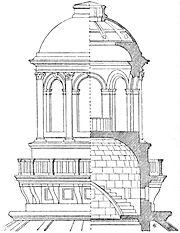 coupe et élévation de la lanterne du Panthéon de Paris.