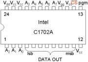 Le brochage de la puce Intel C1702A. La patte 14 est le Chip Select, actif quand il est à 0 V.