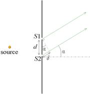 Relations géométriques dans le cas d'un écran à l'infini