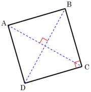 Un carré ABCD