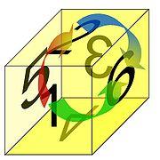 Fig. 8. Exemple d'application linéaire: une symétrie par rapport à l'axe horizontal central