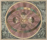 Rompant avec le g�ocentrisme, Copernic proposa la th�orie h�liocentrique qui pla�ait le Soleil au centre de l'univers. Galil�e et Kepler approfondirent ses travaux.