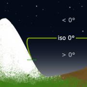 Iso 0° et pente neigeuse, de nuit et en conditions normales: forte perte d'altitude.