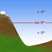 Iso 0° en conditions normales.
