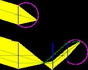 Principe optique d'une lunette astronomique afocale; par rapport à l'œil nu (en haut), la lunette collecte plus de lumière et amplifie l'angle d'incidence sur l'œil, l'objet est donc plus grand et plus lumineux