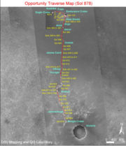 Trajet d'Opportunity sur Meridiani Planum