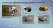 Comparaison de la résolution de la caméra HiRISE de MRO, avec celle de son prédécesseur, MGS