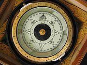 Compas Magnétique de secours