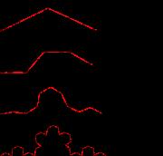 Mesure approch�e d'une courbe de von Koch�: la longueur