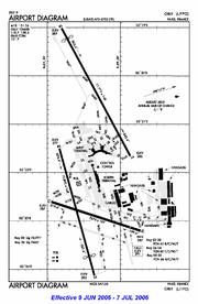 Diagramme de l'aéroport d'Orly. NE PAS UTILISER pour l'aviation générale.