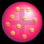 Le pudding de Thomson, la charge positive est répartie dans un tout petit volume qui est parsemée d'électrons