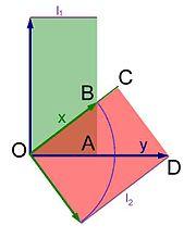 Symétrie du produit scalaire
