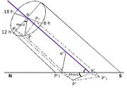Cadran horizontal