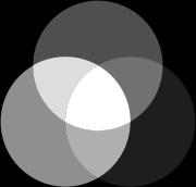 Synthèse additive de la luminance des couleurs