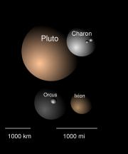 Schéma de Pluton et ses satellites (en haut) comparés avec les plus grands plutinos: Orcus et Ixion.