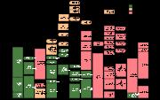 figure 1. Généalogie des systèmes Unix.