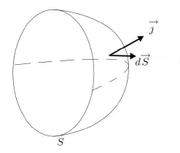 Vecteur densité courant de charge.