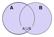 L'union des ensembles A et B