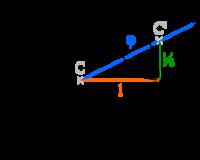 Représentation du nombre d'or selon une construction à la règle et au compas