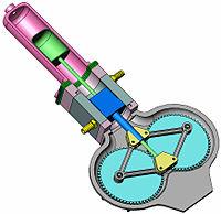 coupe d'un moteur Stirling