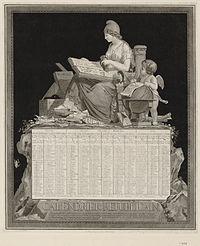 Calendrier républicain de 1794, dessin de Louis-Philibert Debucourt.