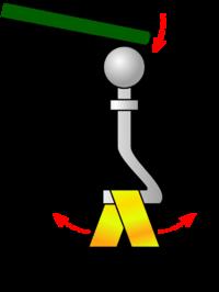 électromètre à feuilles d'or