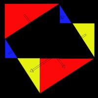 Puzzle de Gougu