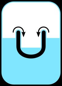 L'hélium II s'étend le long de toutes les surfaces en contact avec le liquide libre. Ce qui donne une sorte de