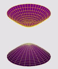 Hyperboloïde à deux nappes