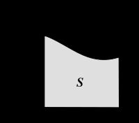 Interprétation géométrique de l'intégrale de la fonction f.