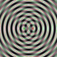 Interférence d'onde circulaires émises par deux sources voisines