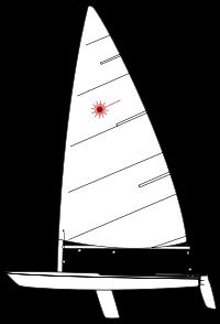 Le Laser, exemple de catboat