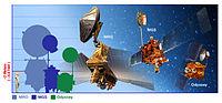 MRO, un orbiteur de grande taille par rapport aux sondes pr�c�dentes