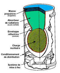 Conception d'une unité de propulsion Orion
