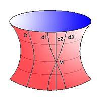 Exemple de géométrie hyperbolique